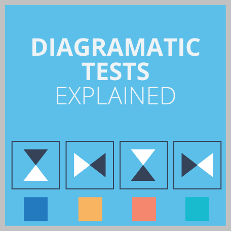 Diagrammatic Reasoning Tests (Explained by an Expert)